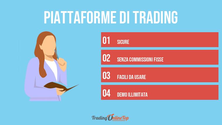 piattaforme di trading gratuite